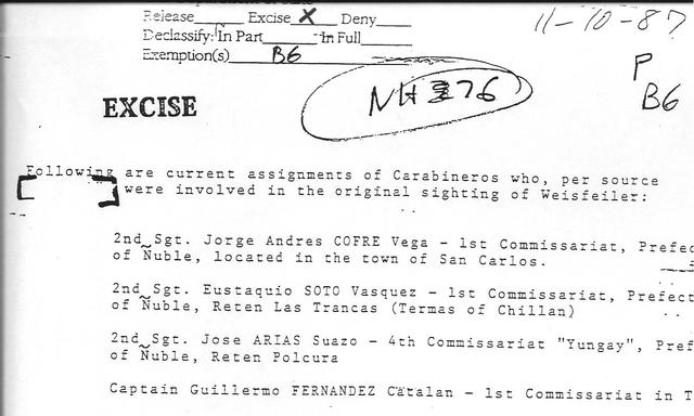 1987. The US document: Careabineros names.